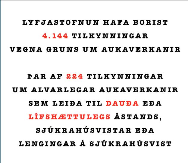 Rúmlega 5.500 tilkynningar um aukaverkanir vegna Covid tilraunabóluefnanna en aðeins 4.144 þeirra hafa verið skráðar